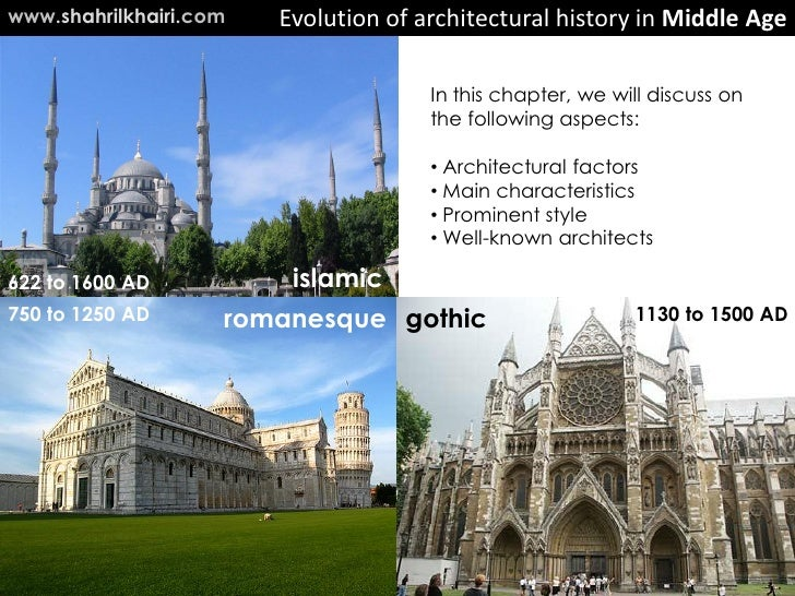 History of islamic architecture toneelgroepblik Images