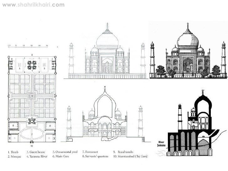 History of islamic architecture