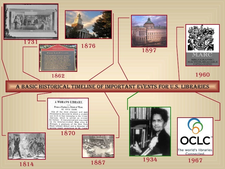 A timeline of events in the history of libraries