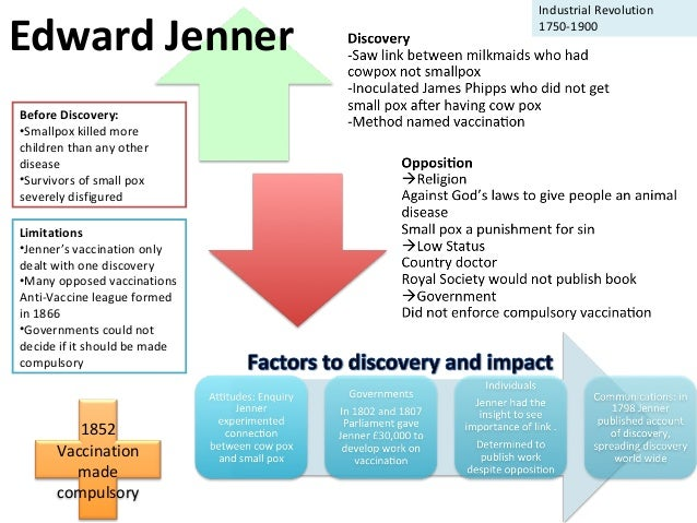 edward jenners achievements in medicine Edward jenner is a physician hailing from england who discovered the smallpox vaccine read this biography to learn more about his childhood, profile, life and timeline.