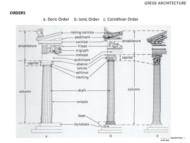 20 ORDERS GREEK ARCHITECTURE