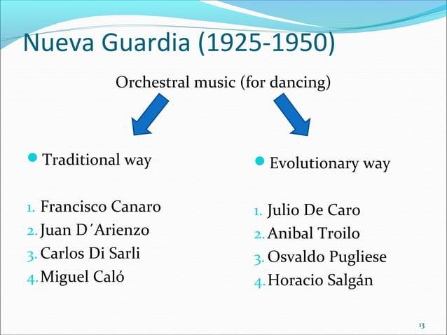Nueva Guardia (1925-1950) Orchestral music (for dancing)  Traditional way  Evolutionary way  1. Francisco Canaro  1. Jul...