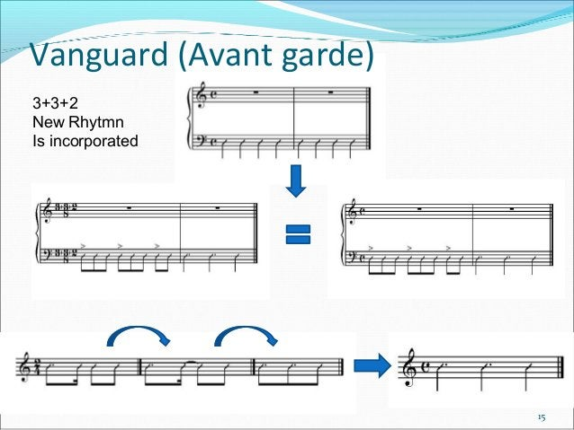 Vanguard (Avant garde) 3+3+2 New Rhytmn Is incorporated  15