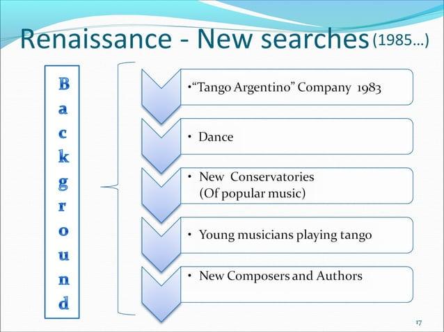 Renaissance - New searches (1985…)  17