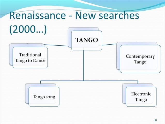 Renaissance - New searches (2000…)  18