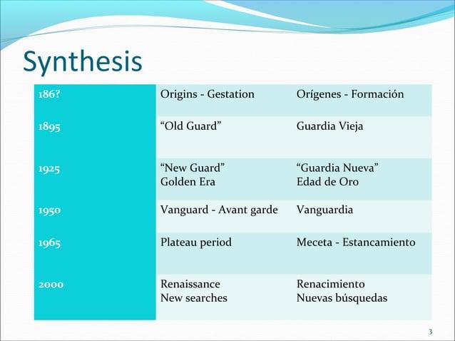 """Synthesis 186?  Origins - Gestation  Orígenes - Formación  1895  """"Old Guard""""  Guardia Vieja  1925  """"New Guard"""" Golden Era ..."""