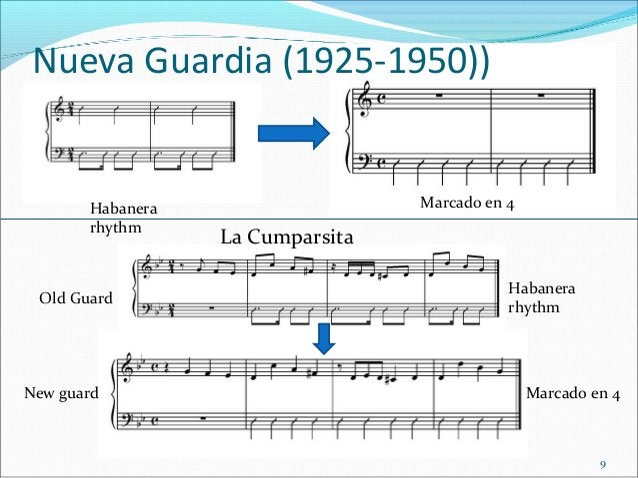 Nueva Guardia (1925-1950))  Habanera rhythm  Old Guard  New guard  Marcado en 4  La Cumparsita Habanera rhythm  Marcado en...