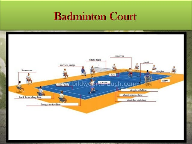 history of badminton essay History of badminton history of badminton the roots of the sport of badminton can be traced back thousands of years, although the exact origin is unknown games involving a racket and a shuttlecock were probably developed and played in ancient greece.