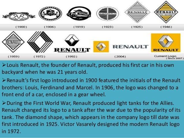 history of brands. Black Bedroom Furniture Sets. Home Design Ideas
