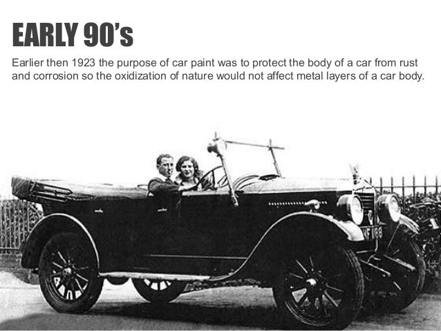 History of car paints
