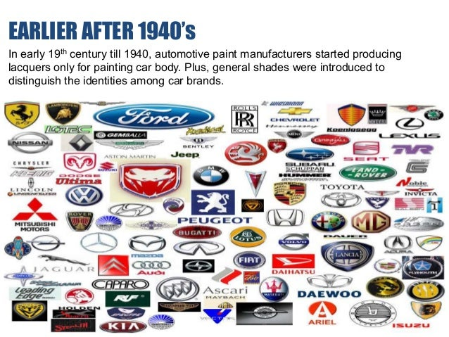 Car Paint Brand Names