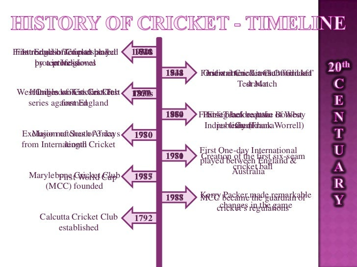 essay on history of cricket game The history of cricket in australia dates to 1803 when the game was introduced by the crew of a british ship the first intercolonial match took place in 1851 between victoria and tasmania , and by the end of the 19th century teams from england were touring australia regularly.