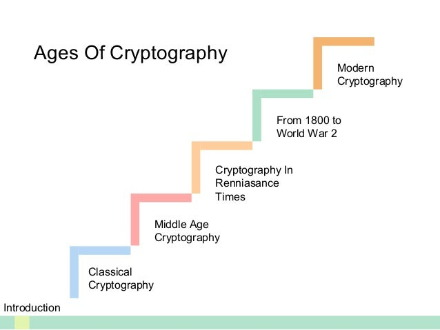 History Of Cryptography Presented By Farhana Shaikh Title Page 2