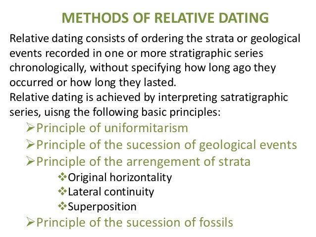 Dating by superposition moon