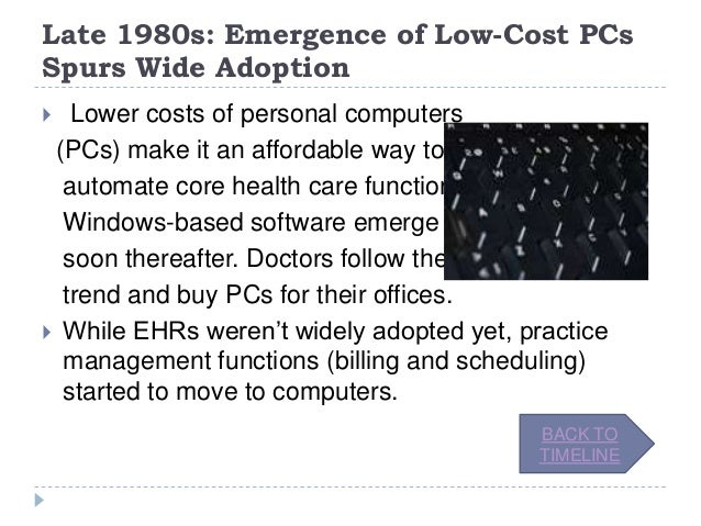 The History of Healthcare Technology and the Evolution of EHR