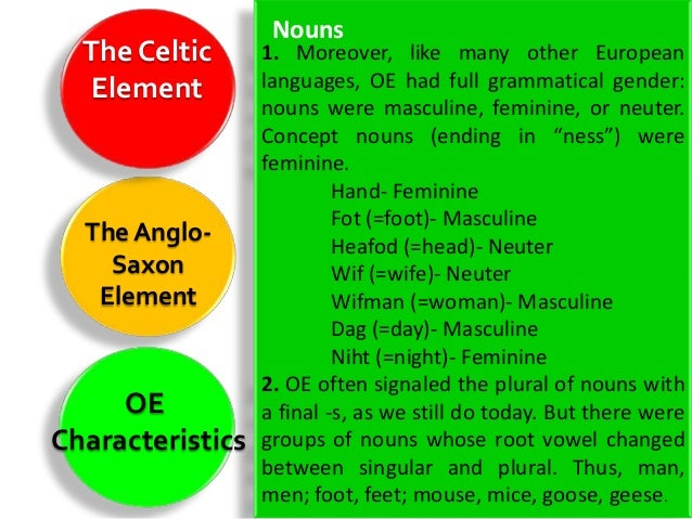 """The Celtic      Consonant Clusters   Element                  The consonant cluster                  """"sk"""" changed into """"sh..."""