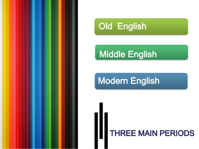 Old EnglishMiddle EnglishModern English  THREE MAIN PERIODS