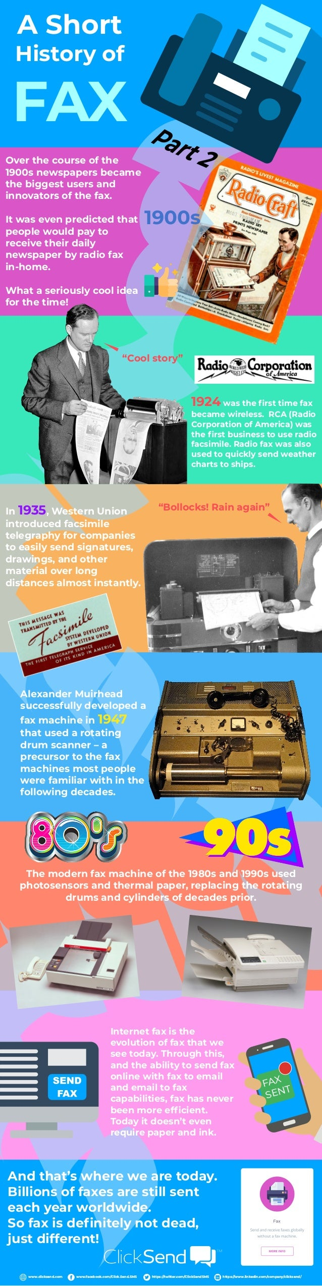 A Short History of FAX Alexander Muirhead successfully developed a fax machine in 1947 that used a rotating drum scanner –...