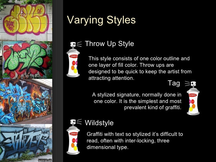 Graffiti Designs & Styles: Tagging, Bombing and Painting | Urbanist