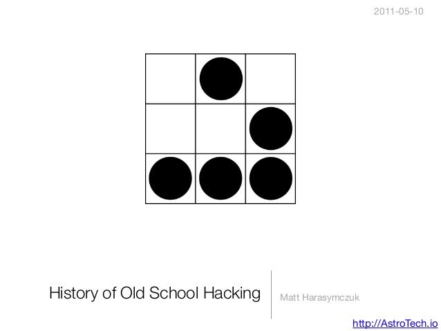 http://AstroTech.io History of Old School Hacking Matt Harasymczuk 2011-05-10