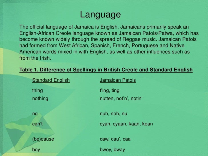 Teach me jamaican language