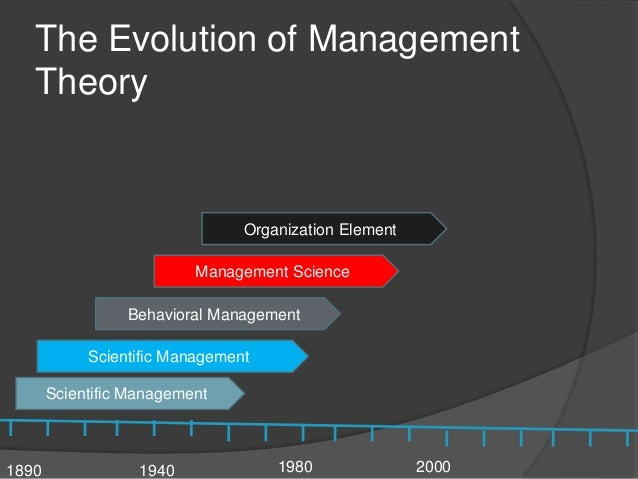 history of management thought revision Elton mayo was a philosopher, author, harvard professor, and designer of the 'hawthorne experiments,' which significantly changed management science thinking read on to learn what he discovered and how it still impacts management practices today.