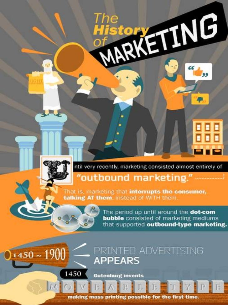 history of marketing in india