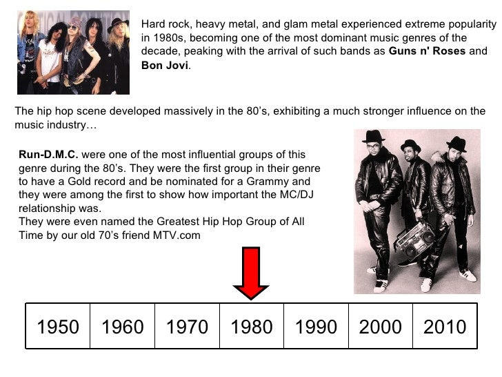 music history periods
