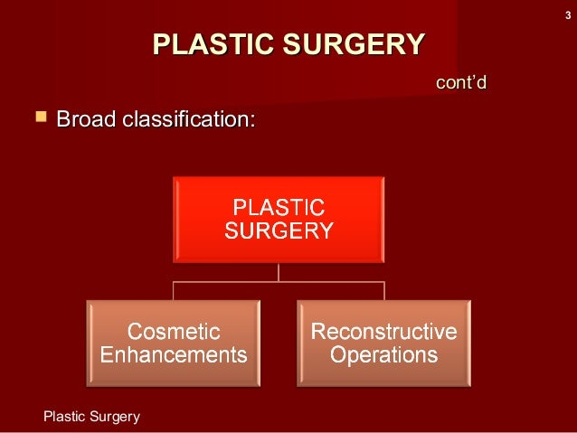 History Of Plastic Surgery Shushruta Plastic Surgery Indian Plas