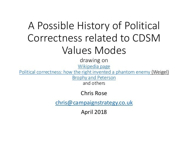 A Possible History of Political Correctness related to CDSM Values Modes drawing on Wikipedia page Political correctness: ...