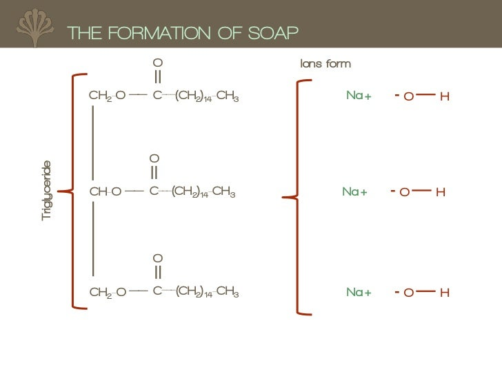 a history of soap The soap note (an acronym for subjective, objective, assessment,  the history or state of experienced symptoms are recorded in the patient's own words.