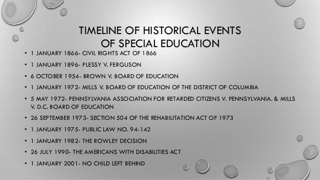 history of special education The paper traces the history of education in nigeria before and immediately after  the  the requirements of less privileged pupils with special educational needs.
