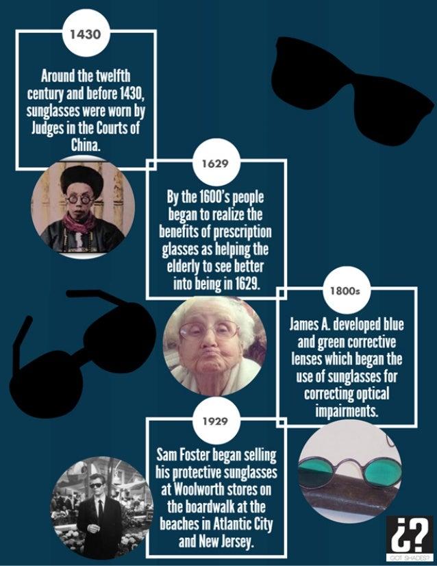 7c191ae9e3a1 History of Sunglasses