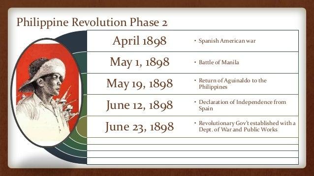 aguinaldo in organizing a republic in biak na bato essay Explore log in create new account upload .