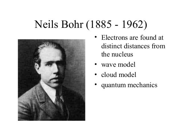 History of the atom Werner Heisenberg Uncertainty Principle Experiment
