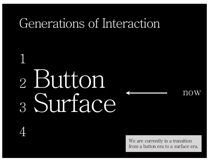 Generations of Interaction  1 Lever 2 Button                                                now 3 Surface 4 Fluid         ...