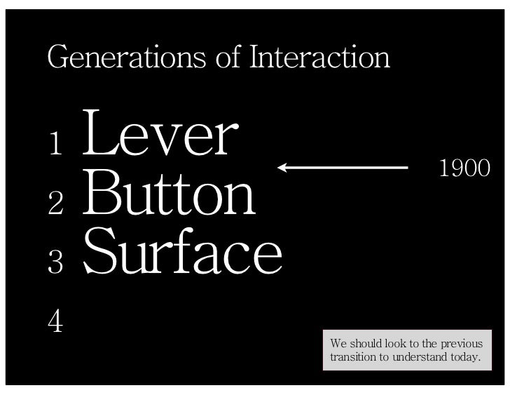 Generations of Interaction  1 Lever                                   1900 2 Button 3 Surface 4 Fluid              We shou...