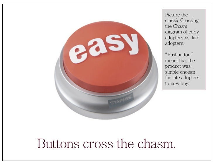Picture the                       classic Crossing                       the Chasm                       diagram of early ...