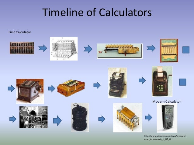history of calculators Actually you can't view the history i myself am an iphone user for the past 3 years and it's the bitter truth actually i use a calculator for math often since i am in 10th grade.