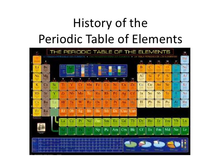 History of the periodic table of elements 1 728gcb1266511298 urtaz Images