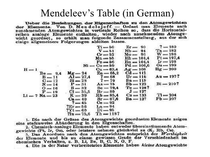 mendeleevs table in german - Periodic Table Element E