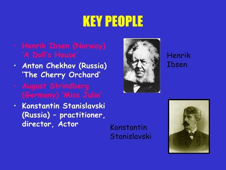 Konstantin stanislavskis role in russian theatre in the 19th century
