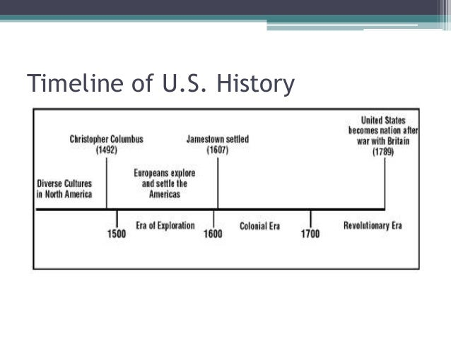 the history of the settlement of the navajo tribe in the united states of america Native american, also called american indian, amerindian, amerind, indian, aboriginal american, or first nation person, member of any of the aboriginal peoples of the western hemisphere, although the term often connotes only those groups whose original territories were in present-day canada and the united states.
