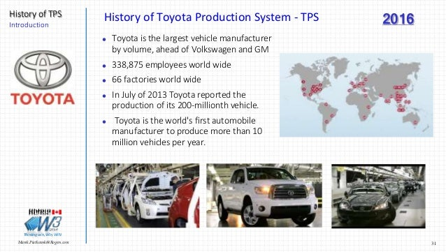 an introduction to the history of the toyota production system Article traces the history of lean manufacturing and the toyota production system from origins in the 19th century through today.