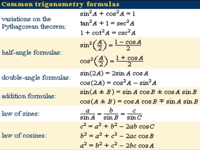 History Trigonometry Clasical Animated