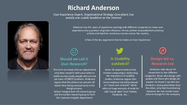 History of User Experience/User Research