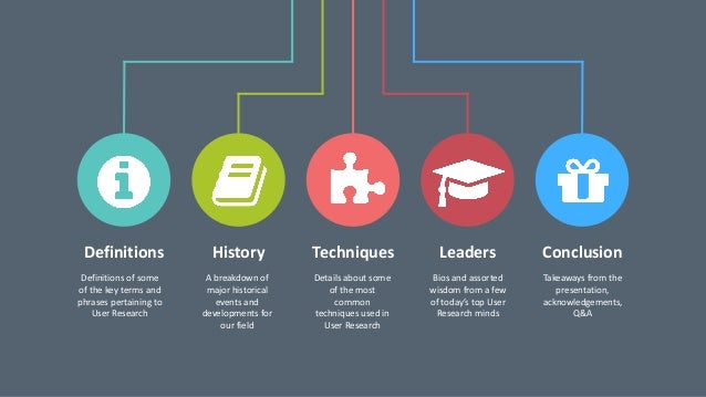 History A breakdown of major historical events and developments for our field Techniques Details about some of the most co...
