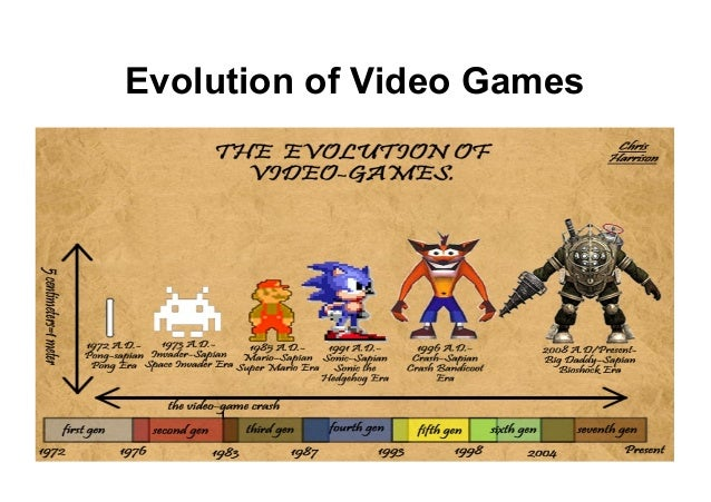 History of games