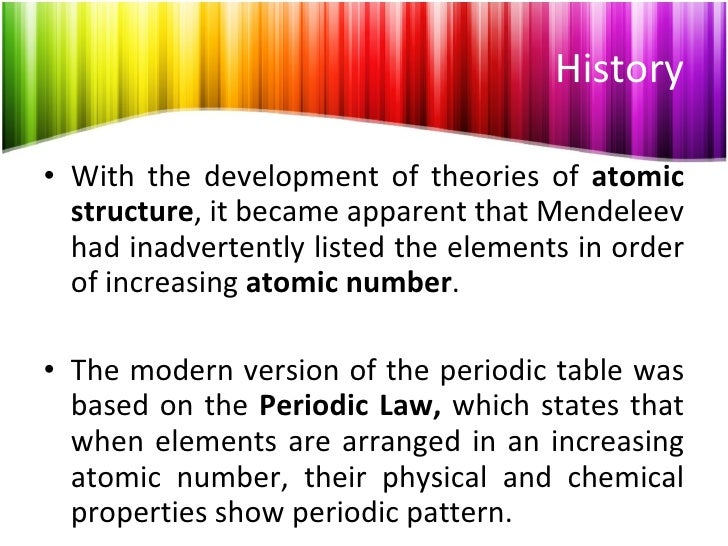 Law States That The Properties Of Elements Repeat