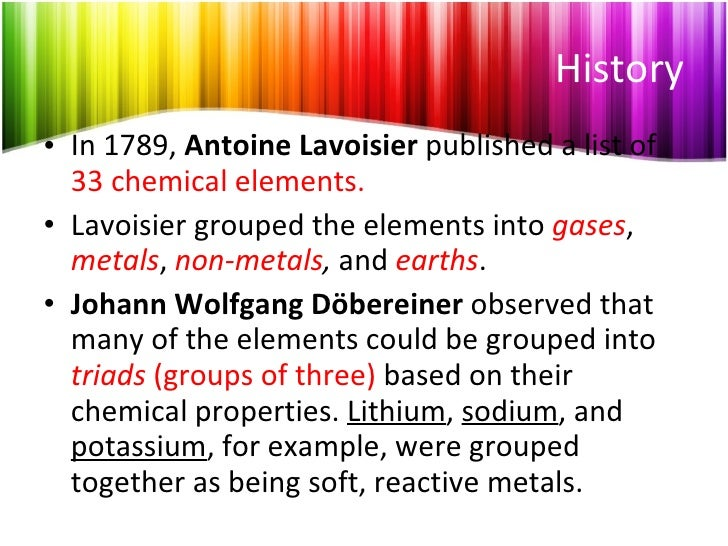 History periodic table history urtaz Image collections